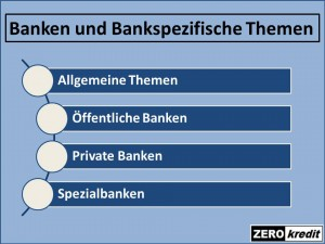 Banken und Bankspezifische Themen